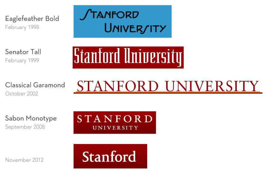 stanford шрифт